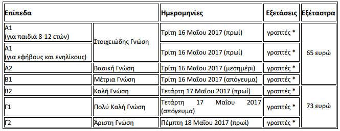 πρόγραμμα ελληνομάθειας 2017